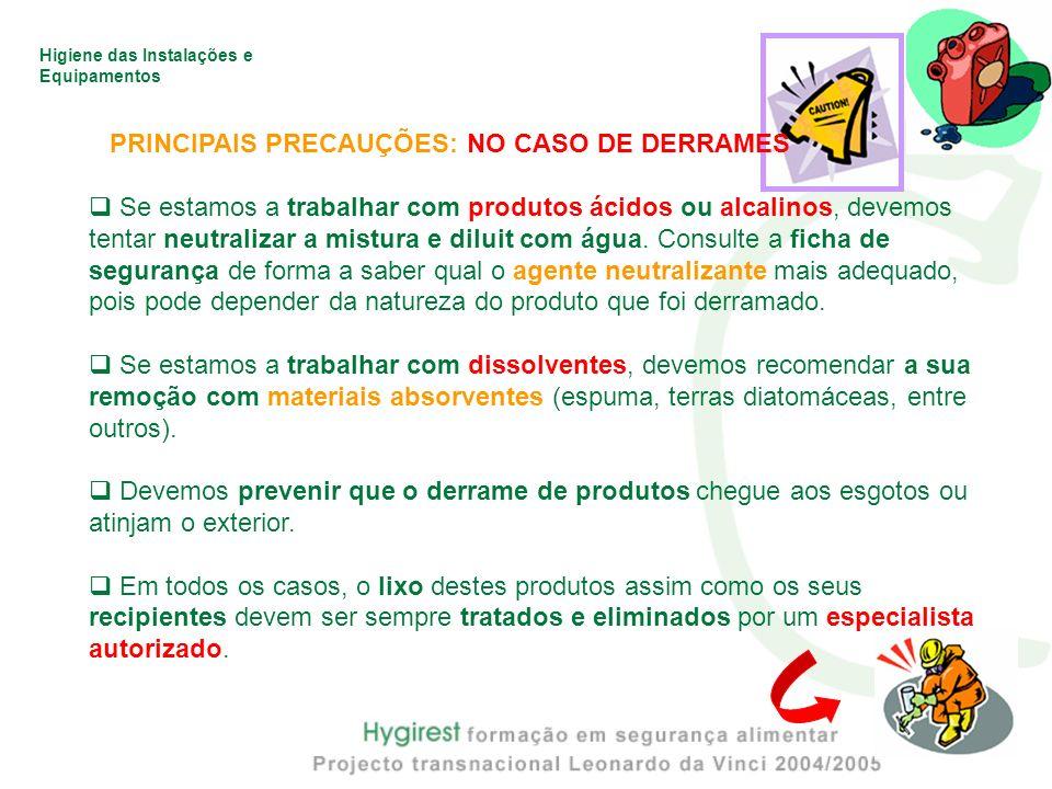 PRINCIPAIS PRECAUÇÕES: NO CASO DE DERRAMES
