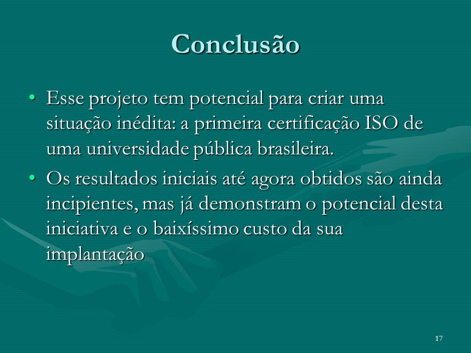 Conclusão Esse projeto tem potencial para criar uma situação inédita: a primeira certificação ISO de uma universidade pública brasileira.