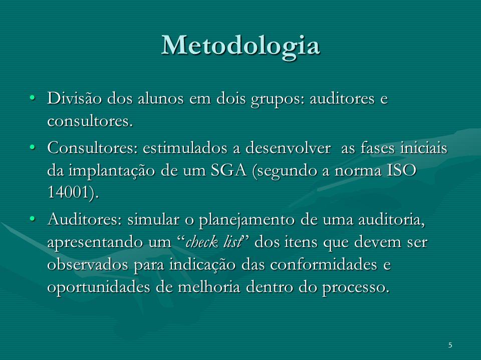 Metodologia Divisão dos alunos em dois grupos: auditores e consultores.