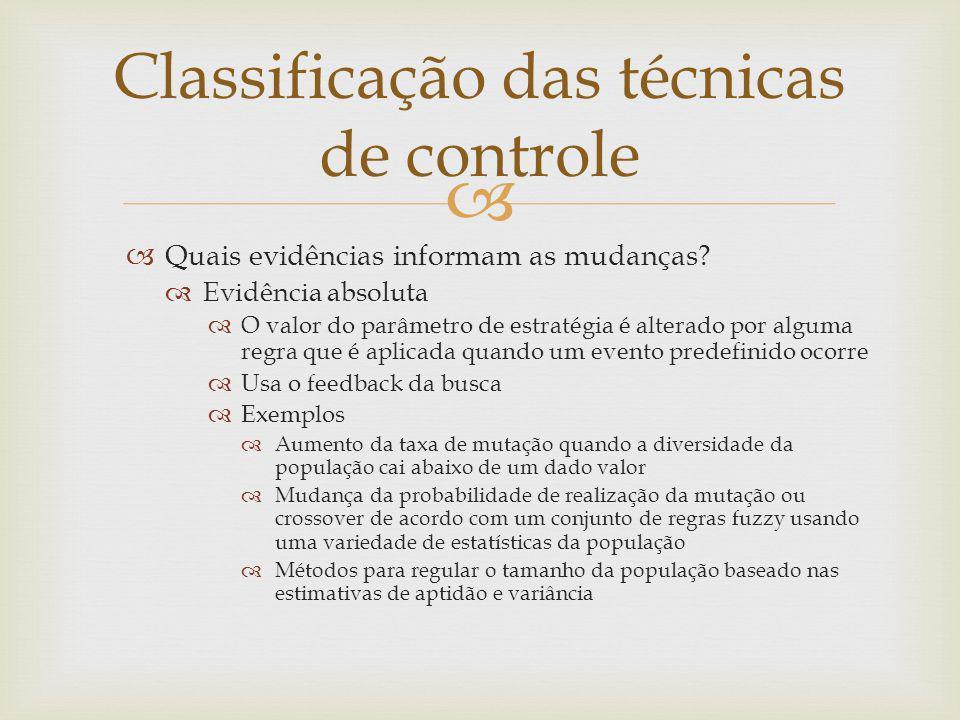 Classificação das técnicas de controle