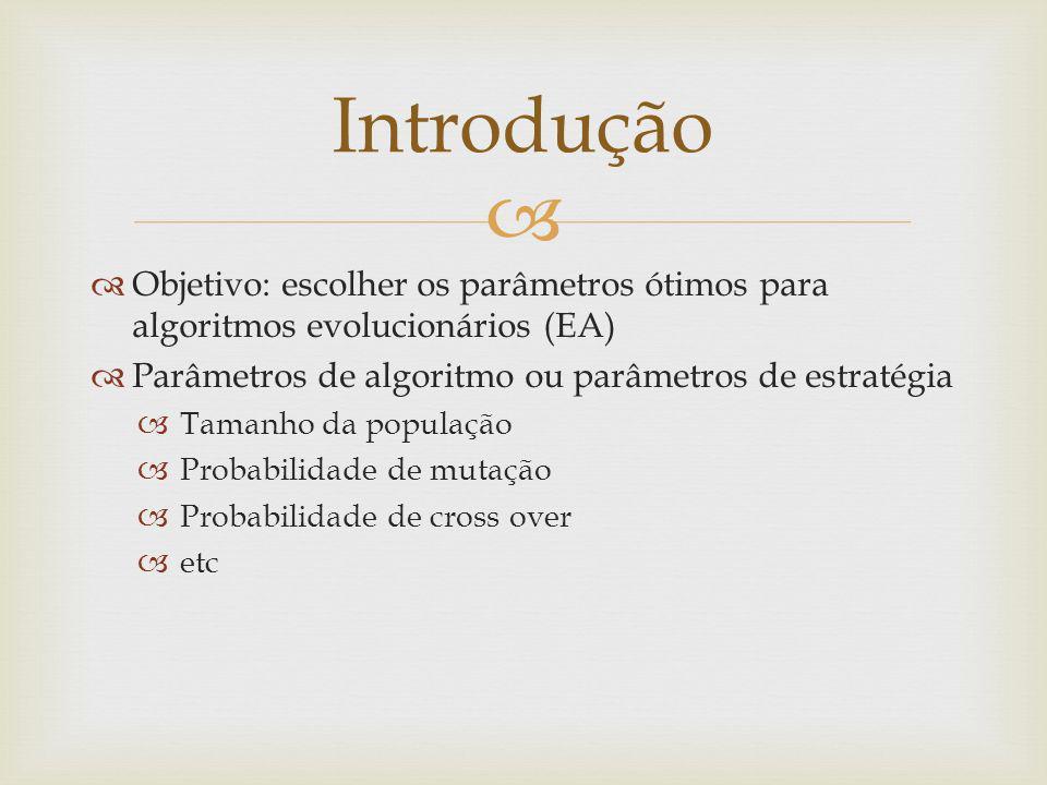 Introdução Objetivo: escolher os parâmetros ótimos para algoritmos evolucionários (EA) Parâmetros de algoritmo ou parâmetros de estratégia.