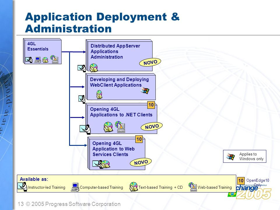 Application Deployment & Administration