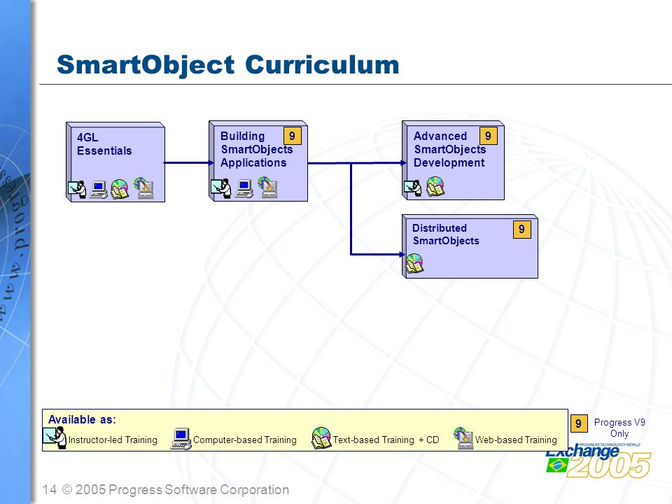 SmartObject Curriculum