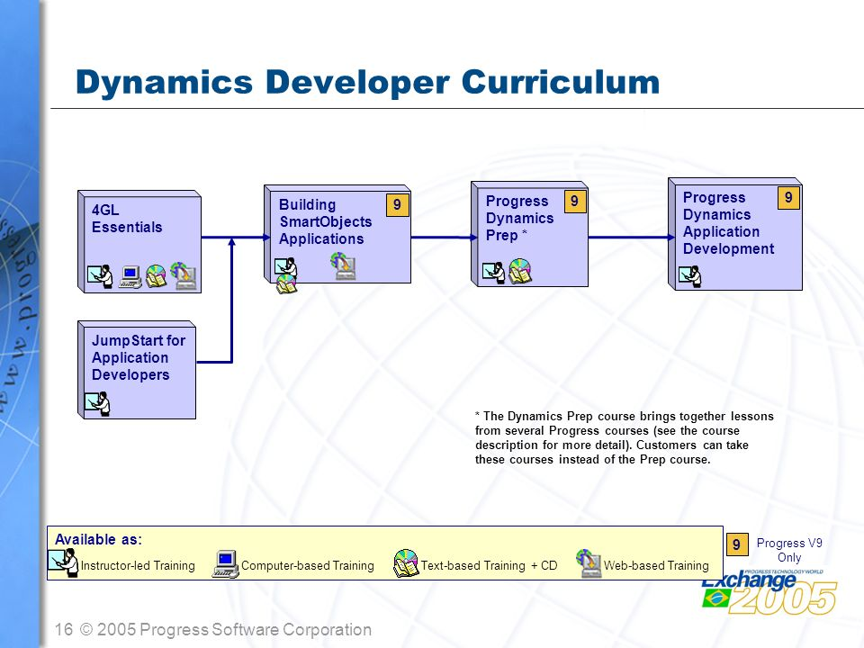 Dynamics Developer Curriculum