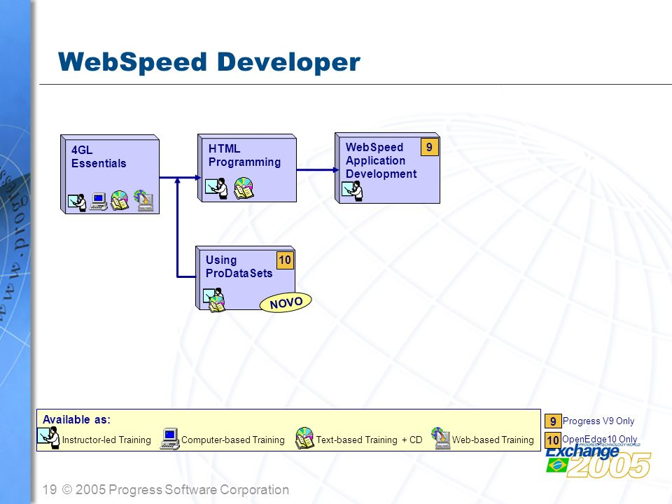 WebSpeed Developer HTML Programming WebSpeed Application Development