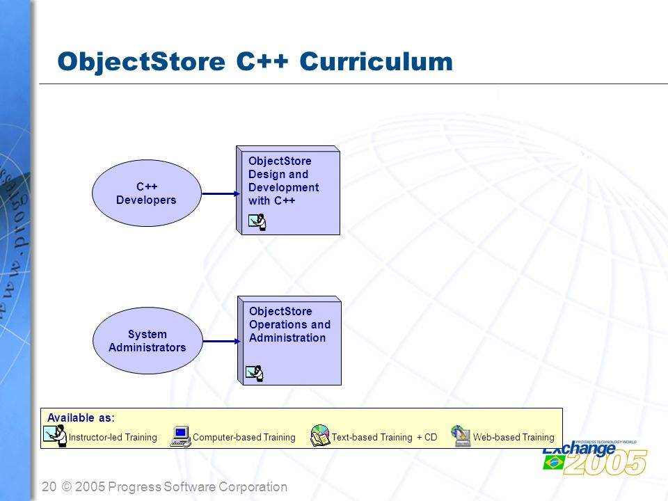 ObjectStore C++ Curriculum