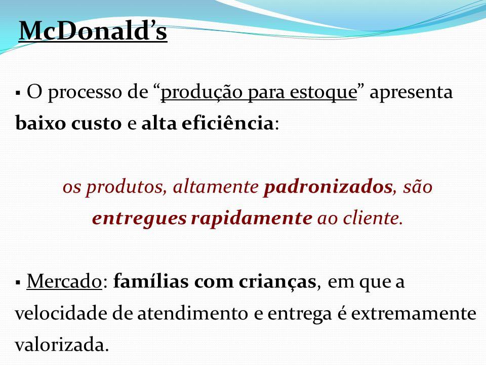 McDonald's O processo de produção para estoque apresenta baixo custo e alta eficiência: