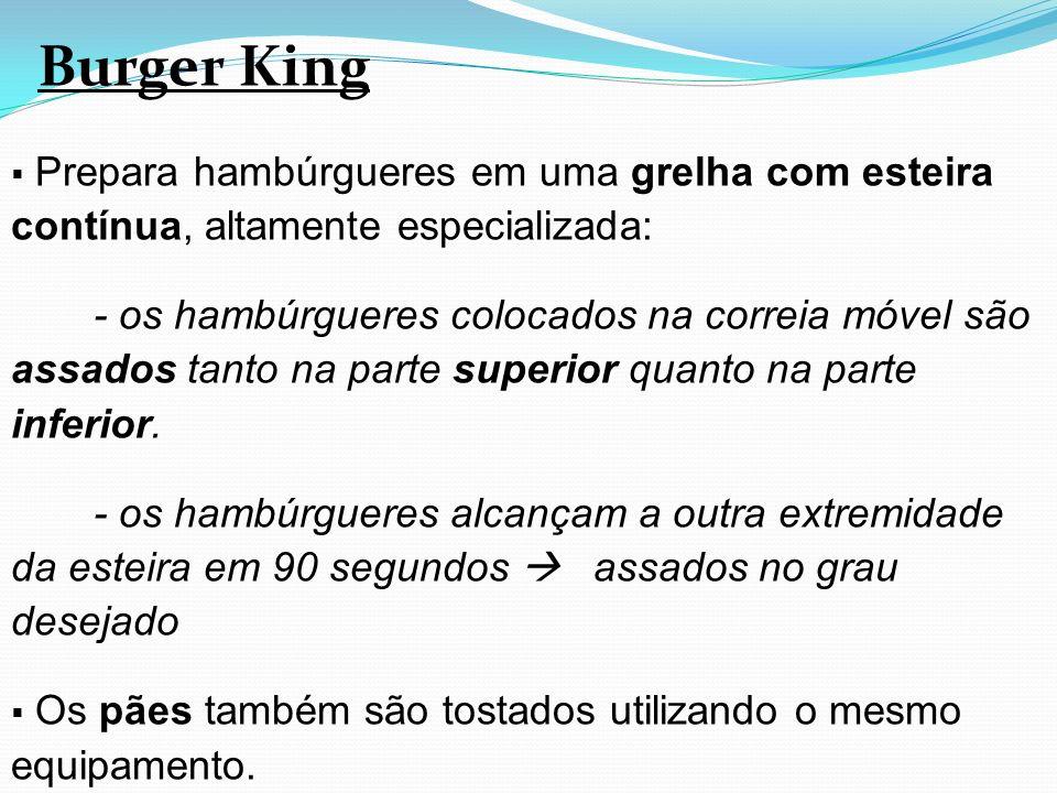 Burger King Prepara hambúrgueres em uma grelha com esteira contínua, altamente especializada: