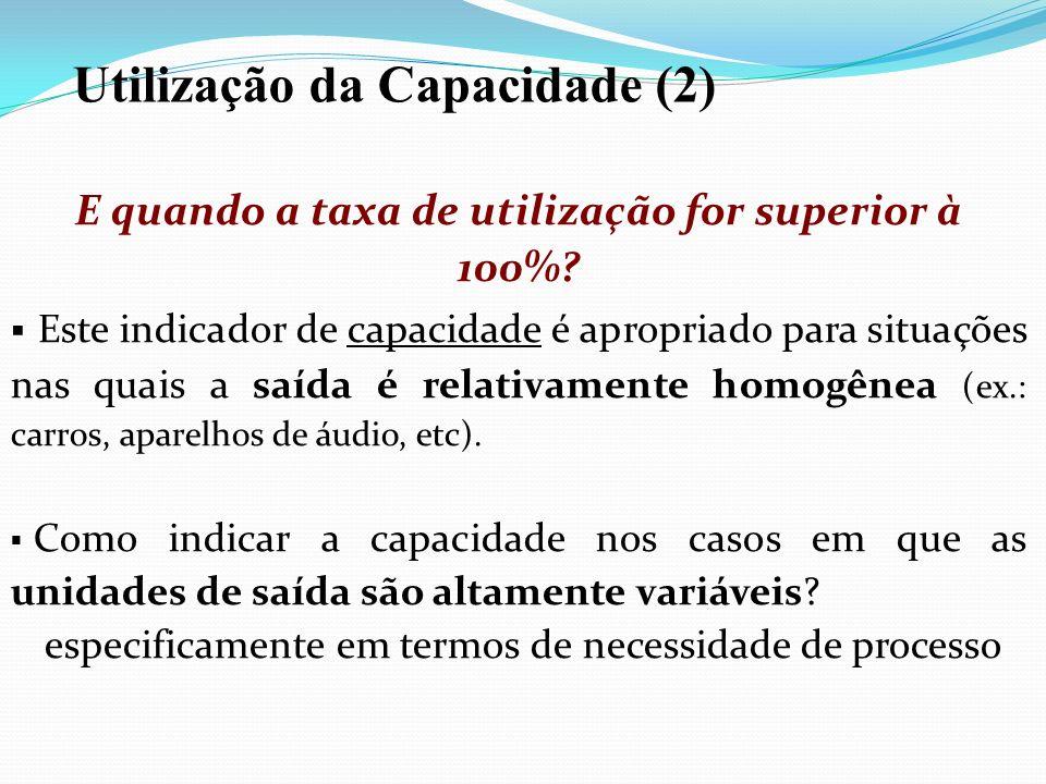 Utilização da Capacidade (2)