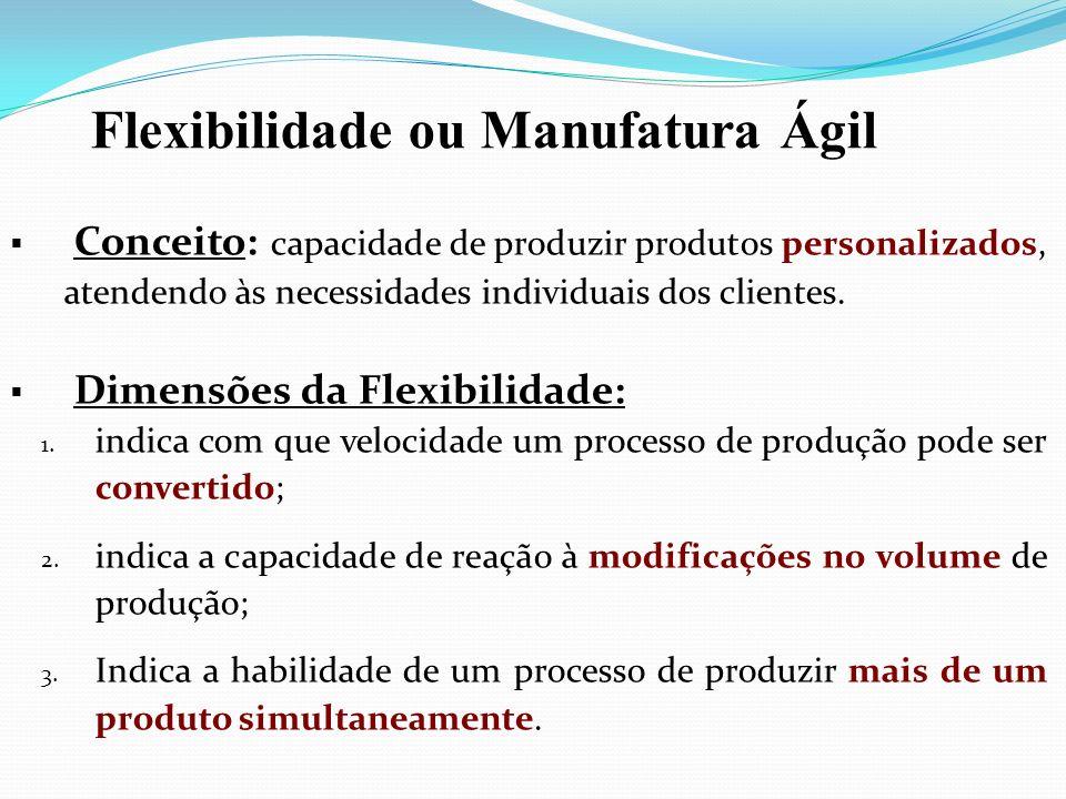 Flexibilidade ou Manufatura Ágil