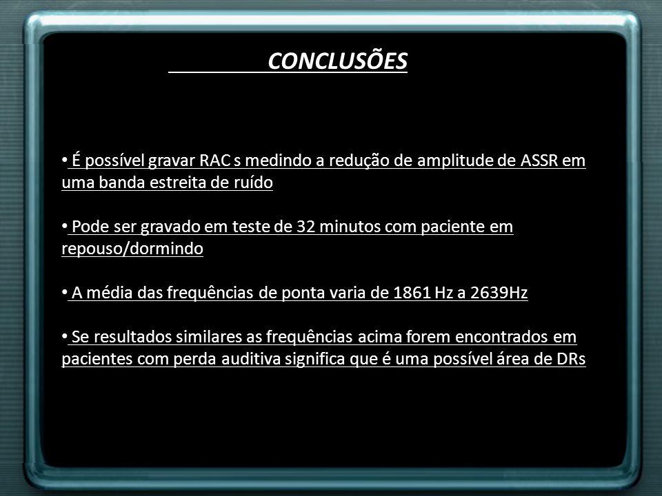 CONCLUSÕES É possível gravar RAC s medindo a redução de amplitude de ASSR em uma banda estreita de ruído.