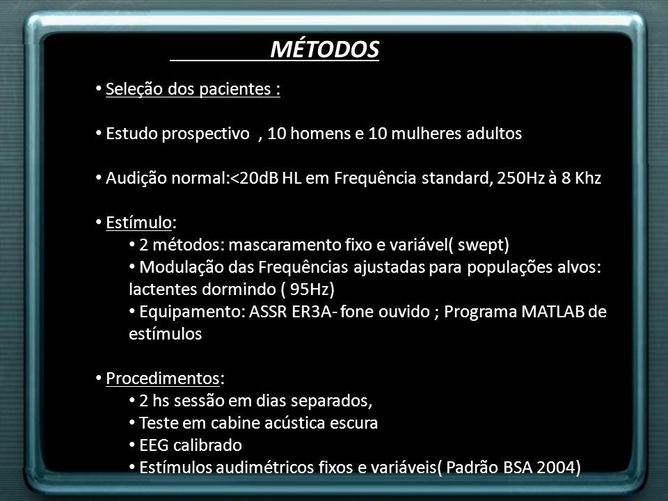 MÉTODOS Seleção dos pacientes :