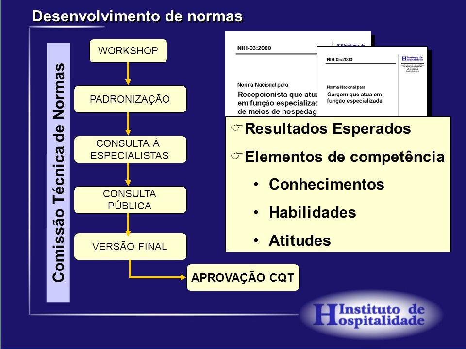Esquema do processo de elaboração de normas Comissão Técnica de Normas