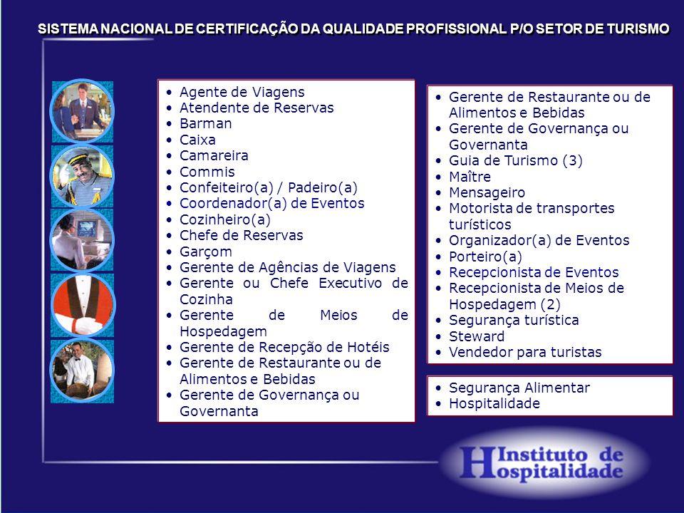 SISTEMA NACIONAL DE CERTIFICAÇÃO DA QUALIDADE PROFISSIONAL P/O SETOR DE TURISMO