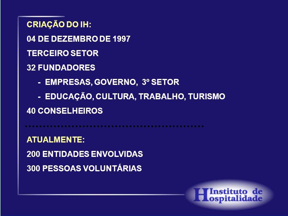 CRIAÇÃO DO IH: 04 DE DEZEMBRO DE 1997. TERCEIRO SETOR. 32 FUNDADORES. - EMPRESAS, GOVERNO, 3º SETOR.