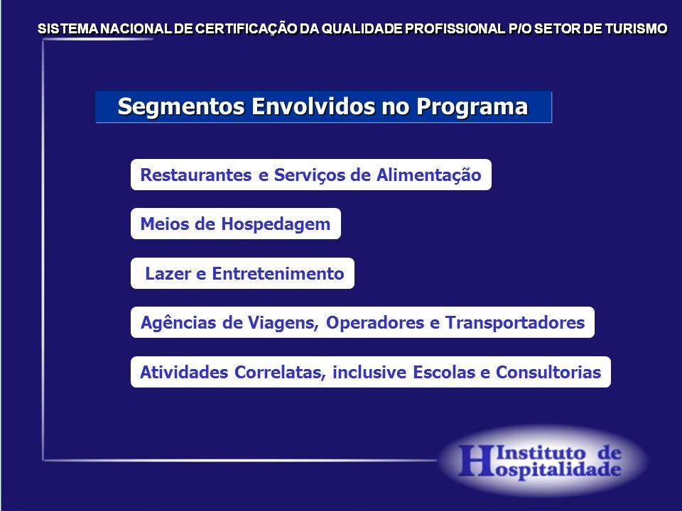 Segmentos Envolvidos no Programa