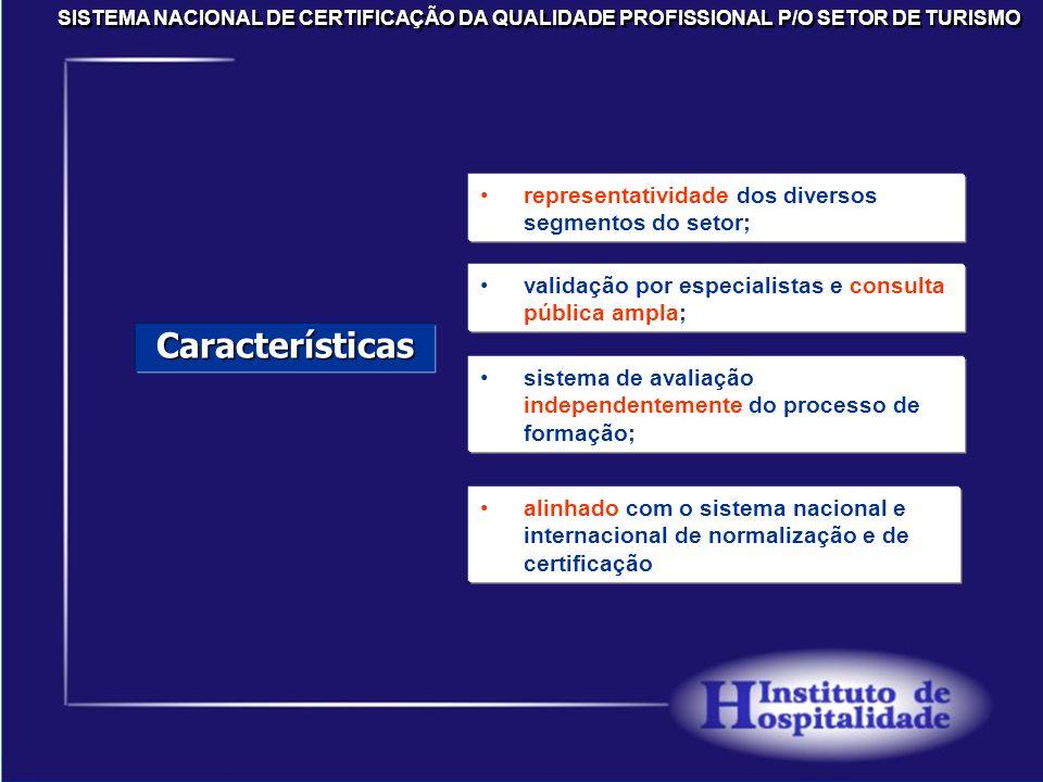 Características representatividade dos diversos segmentos do setor;