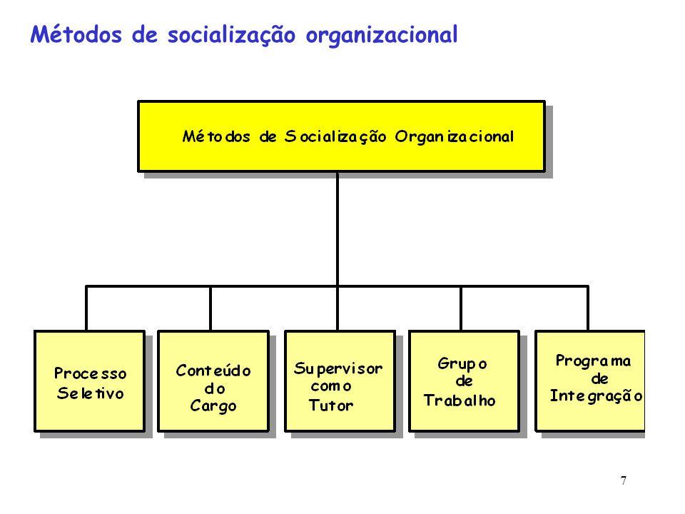 GESTÃO DE PESSOAS - Aula 04_Parte 01_2012