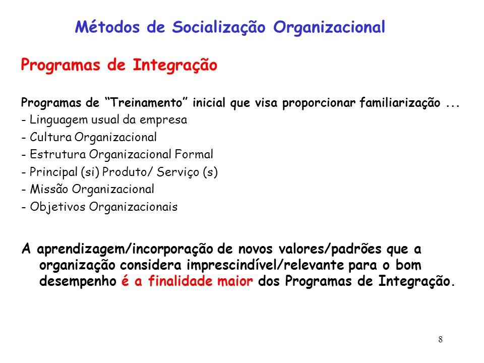 Métodos de Socialização Organizacional