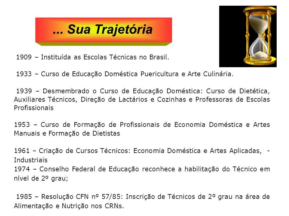 ... Sua Trajetória 1909 – Instituída as Escolas Técnicas no Brasil.