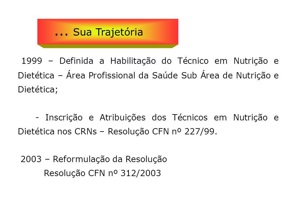 ... Sua Trajetória 1999 – Definida a Habilitação do Técnico em Nutrição e Dietética – Área Profissional da Saúde Sub Área de Nutrição e Dietética;