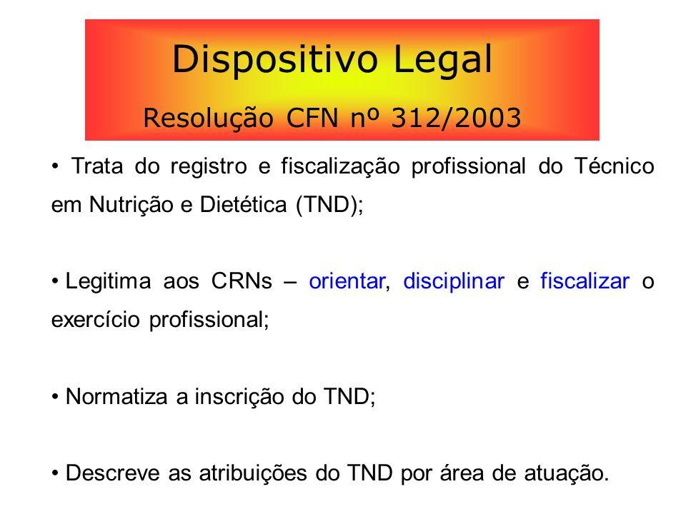 Dispositivo Legal Resolução CFN nº 312/2003