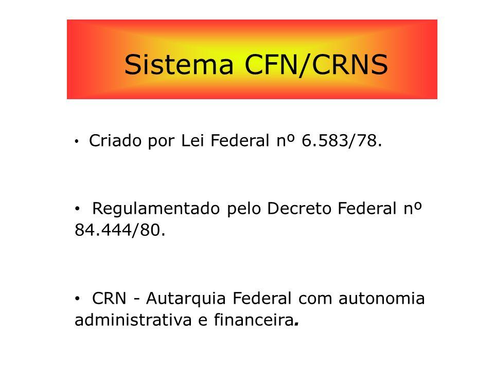 Sistema CFN/CRNS Regulamentado pelo Decreto Federal nº 84.444/80.
