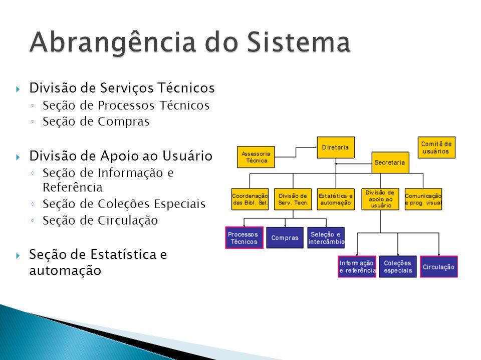 Abrangência do Sistema