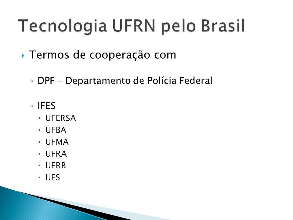 Tecnologia UFRN pelo Brasil