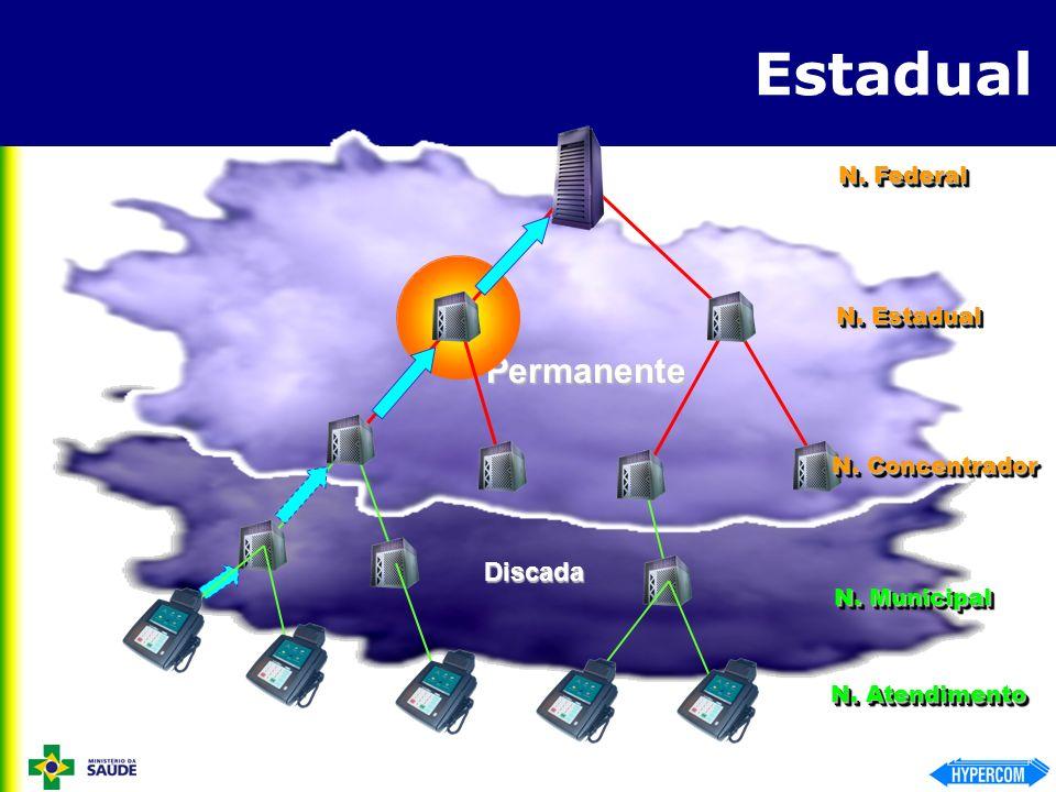 Estadual Permanente Discada N. Federal N. Estadual N. Concentrador
