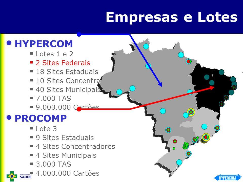Empresas e Lotes HYPERCOM PROCOMP Lotes 1 e 2 2 Sites Federais