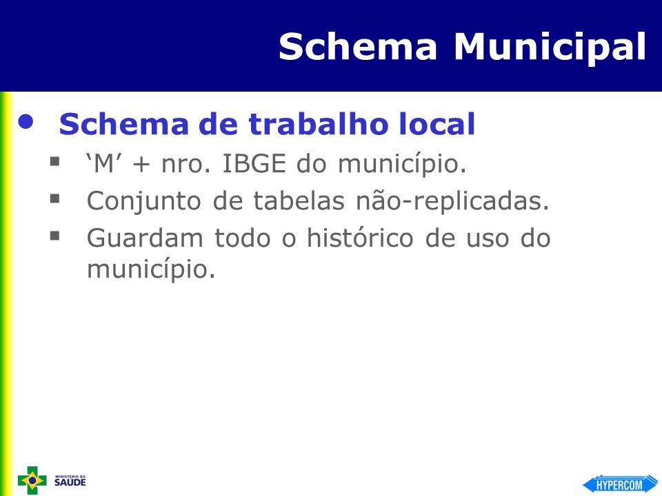 Schema Municipal Schema de trabalho local