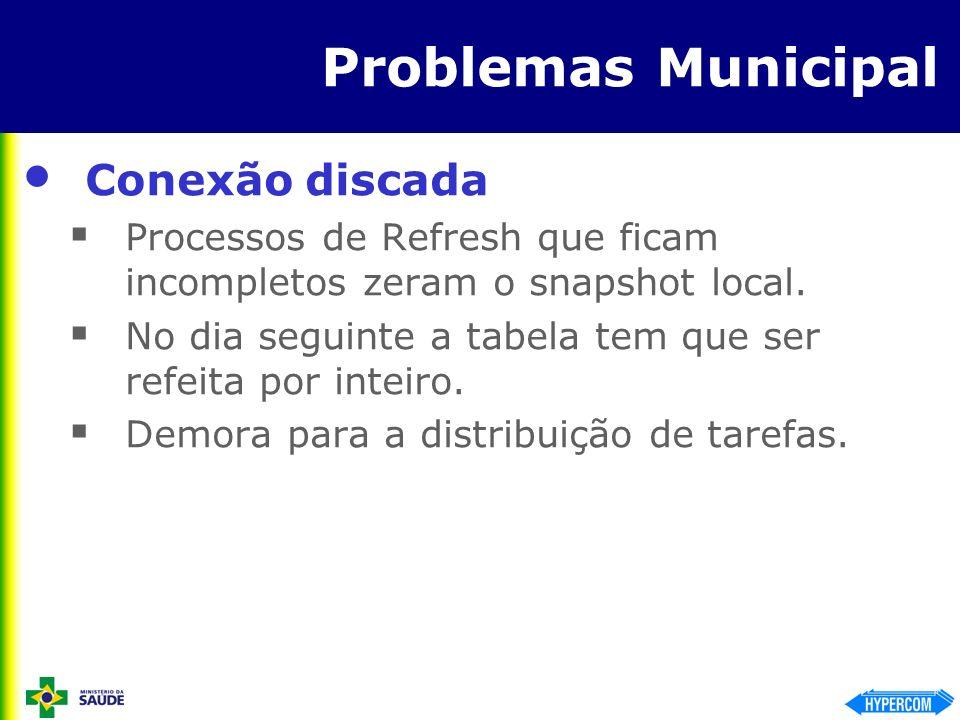 Problemas Municipal Conexão discada