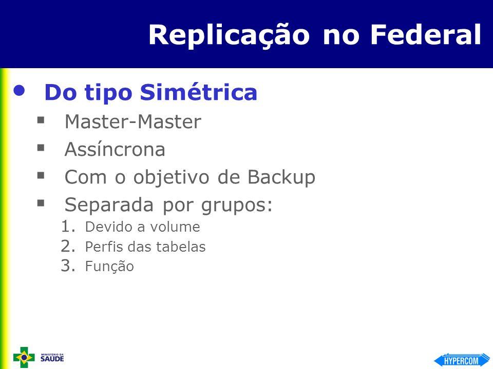 Replicação no Federal Do tipo Simétrica Master-Master Assíncrona