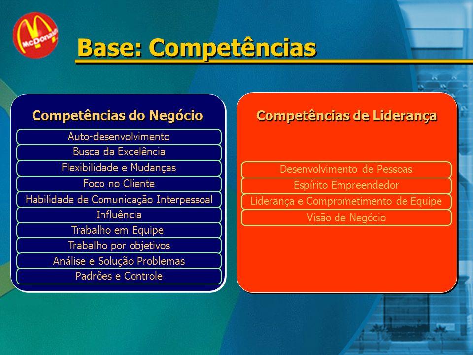 Competências do Negócio Competências de Liderança