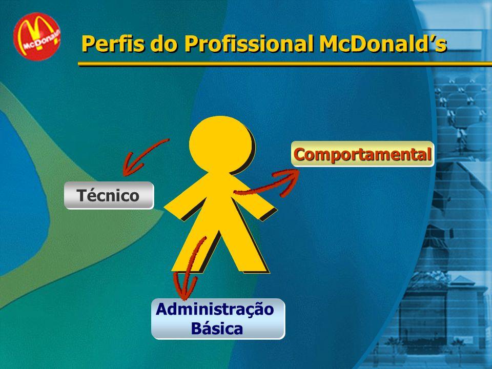 Perfis do Profissional McDonald's