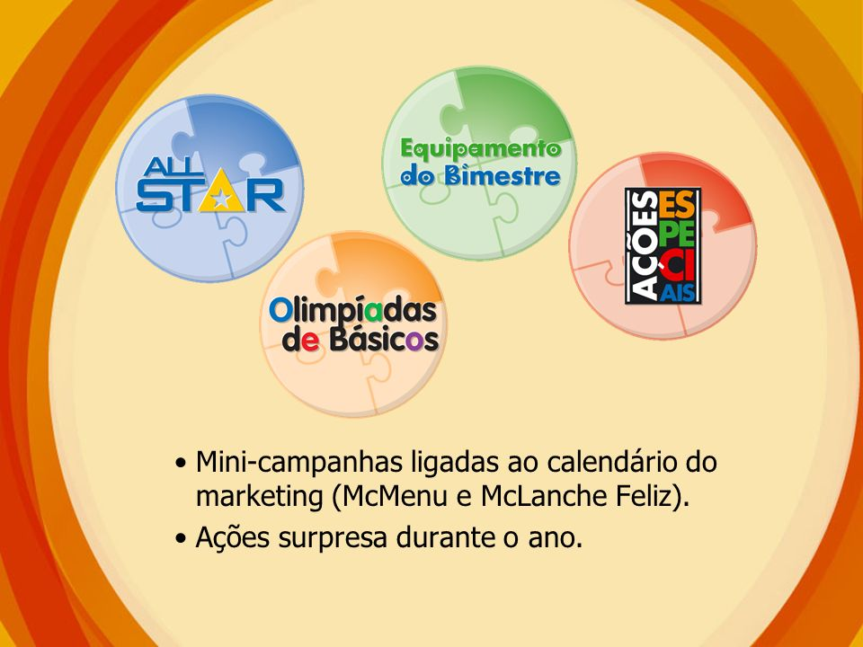 Mini-campanhas ligadas ao calendário do marketing (McMenu e McLanche Feliz).