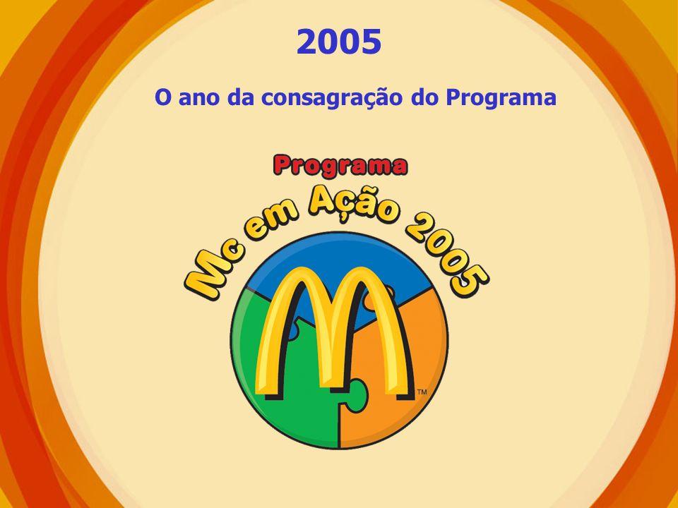 O ano da consagração do Programa