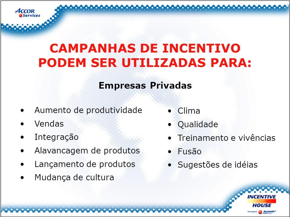 CAMPANHAS DE INCENTIVO