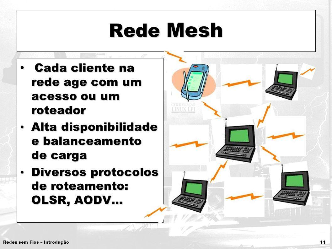 Rede Mesh Cada cliente na rede age com um acesso ou um roteador