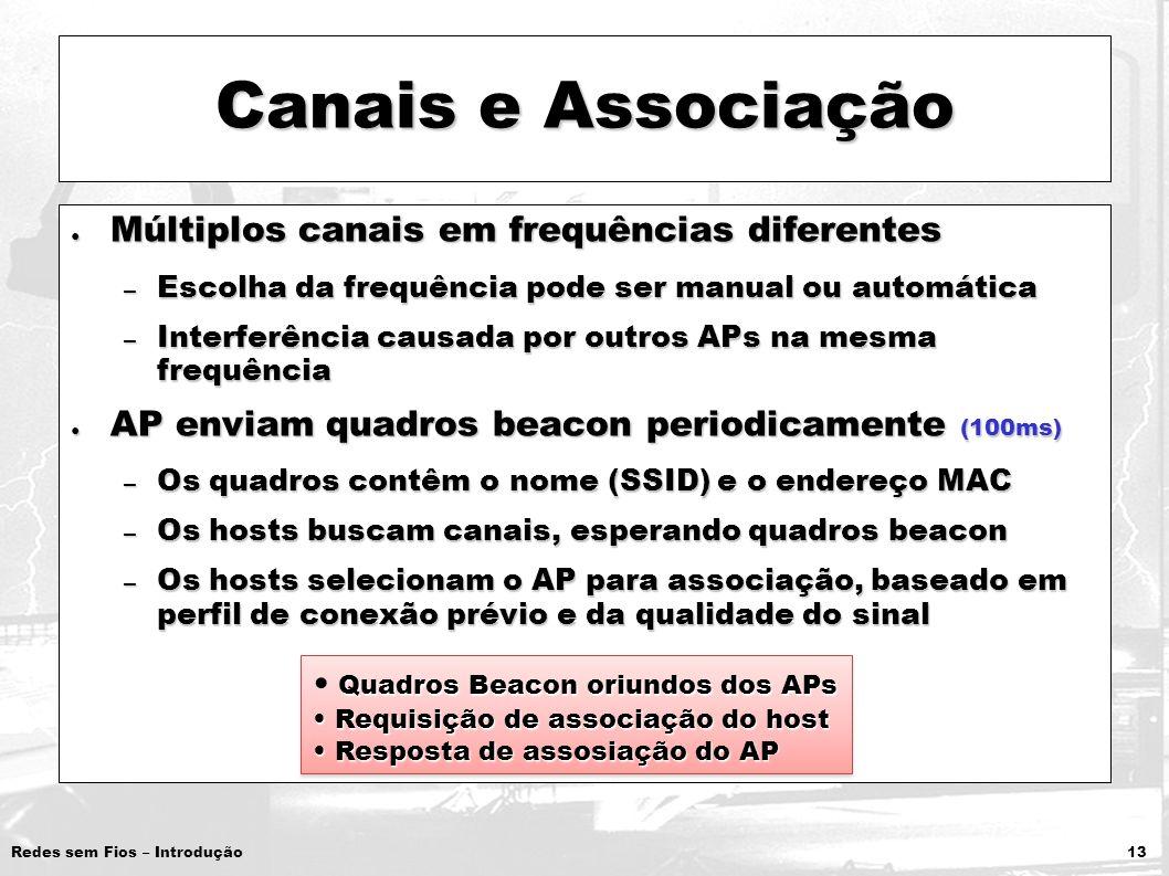 Canais e Associação Múltiplos canais em frequências diferentes