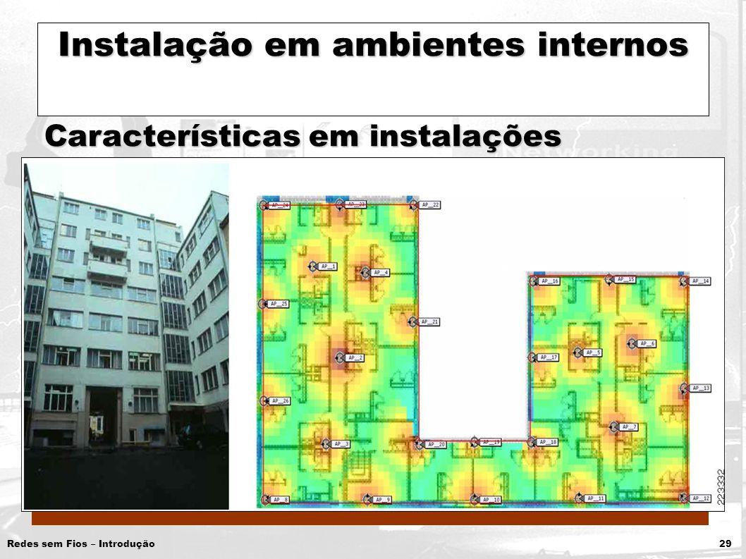 Instalação em ambientes internos