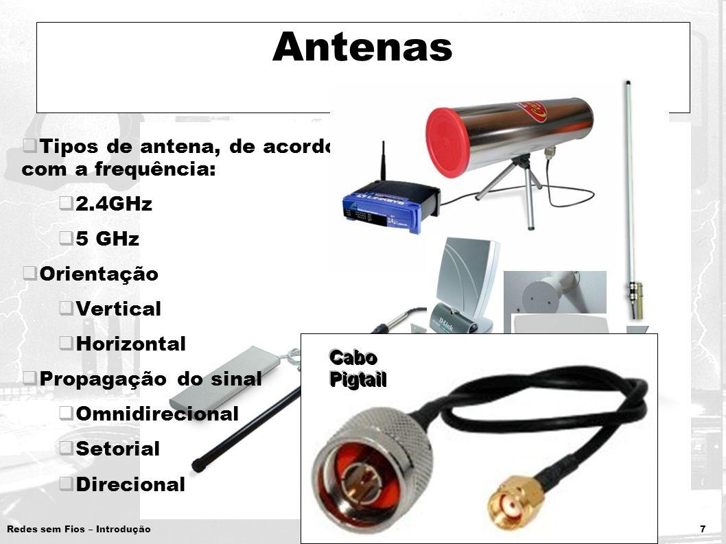 Antenas Tipos de antena, de acordo com a frequência: 2.4GHz 5 GHz