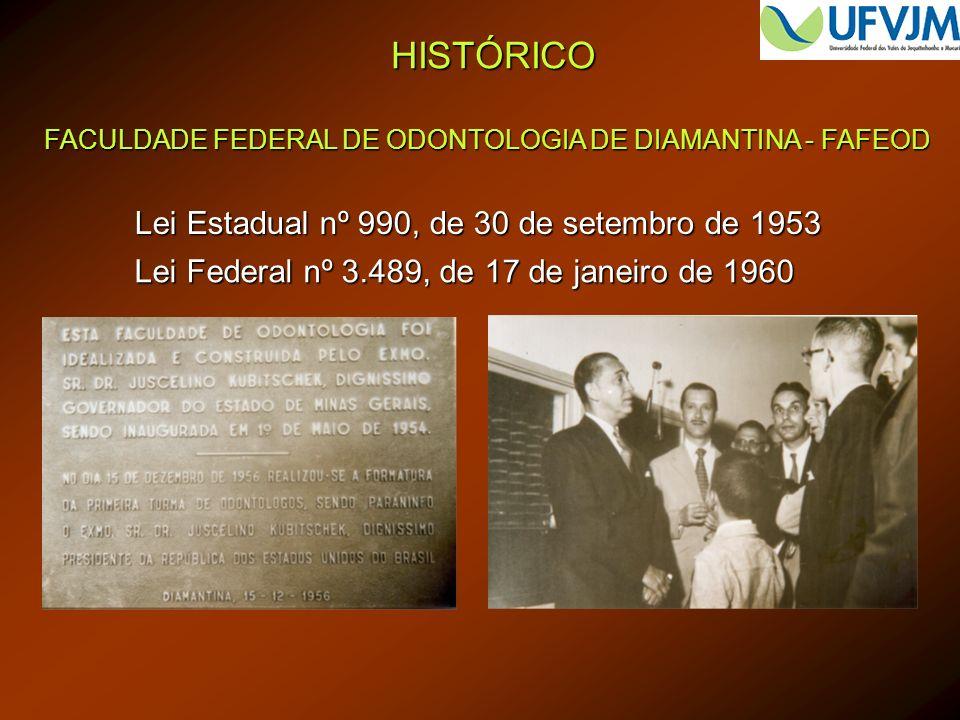 HISTÓRICO Lei Estadual nº 990, de 30 de setembro de 1953