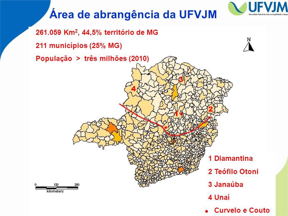 Área de abrangência da UFVJM
