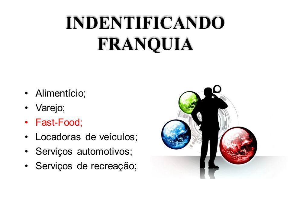INDENTIFICANDO FRANQUIA