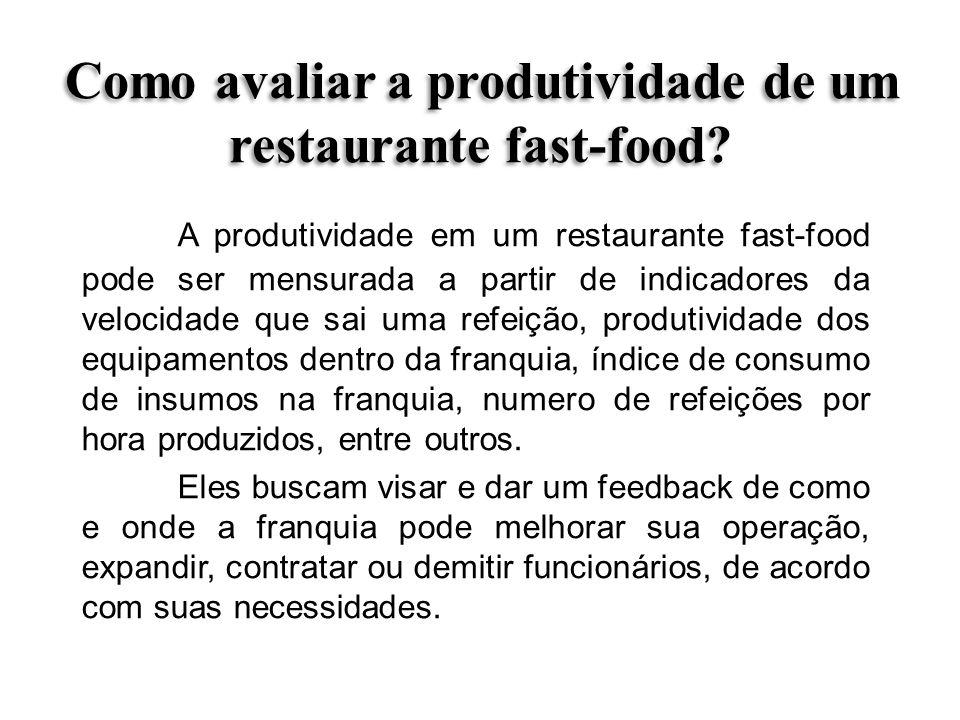 Como avaliar a produtividade de um restaurante fast-food