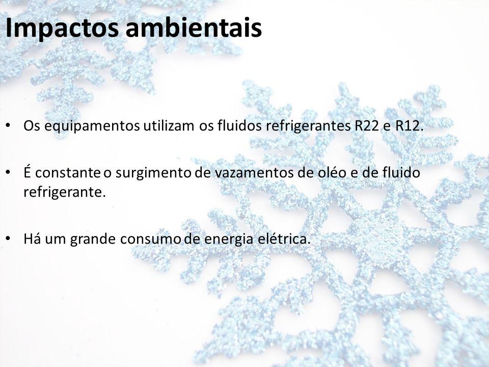 Impactos ambientais Os equipamentos utilizam os fluidos refrigerantes R22 e R12.