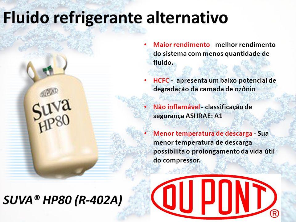 Fluido refrigerante alternativo