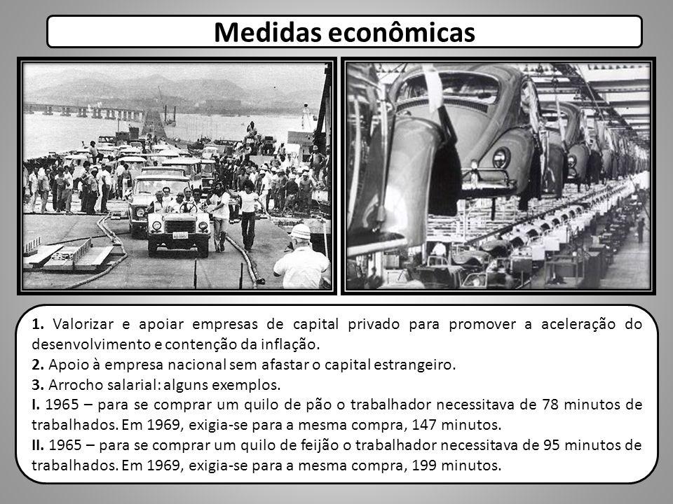 Medidas econômicas 1. Valorizar e apoiar empresas de capital privado para promover a aceleração do desenvolvimento e contenção da inflação.